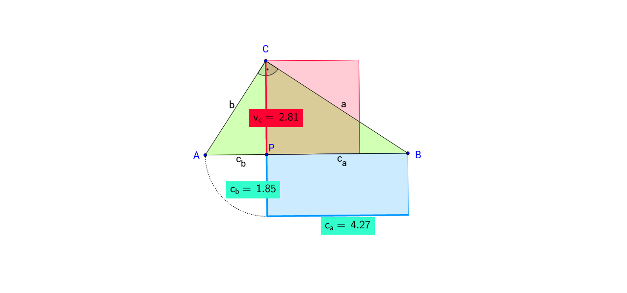 Euklidova veta o výške