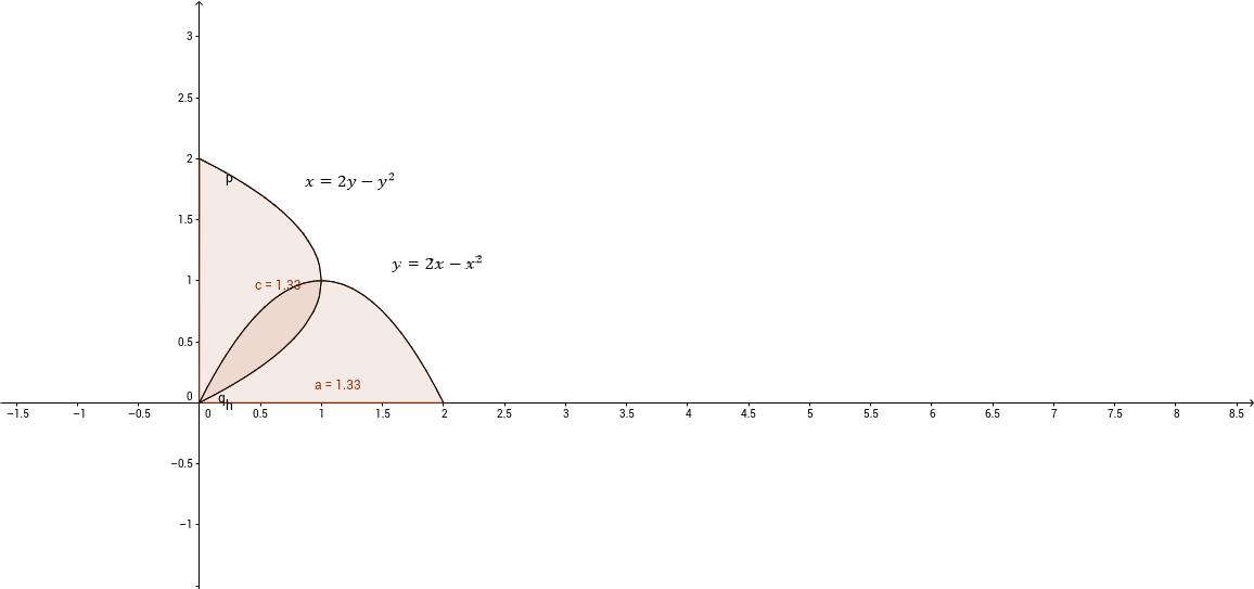 Ejercicios de Áreas entre curvas, Ejercicio Sección 5.4