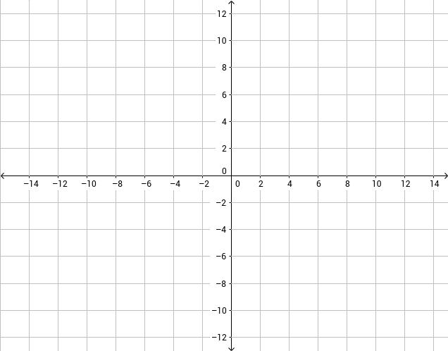 CCGPS CA 2.3.2 Example 1