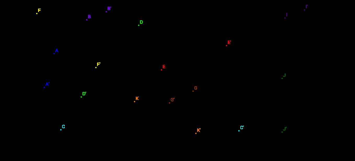 Problem Set 9 Geometric Functions