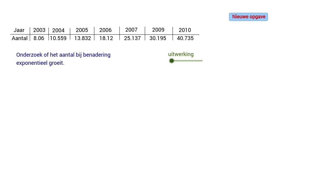 Herkennen van exponentiele groei bij een tabel