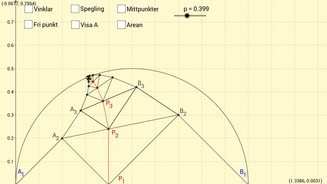 Kappa 2013 problem 5