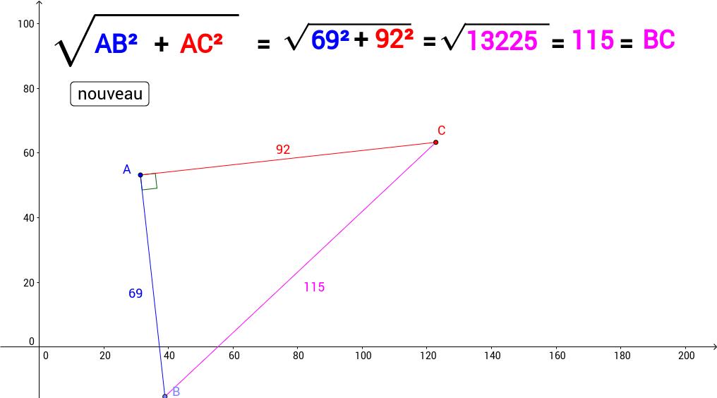 Pythagore avec des entiers.