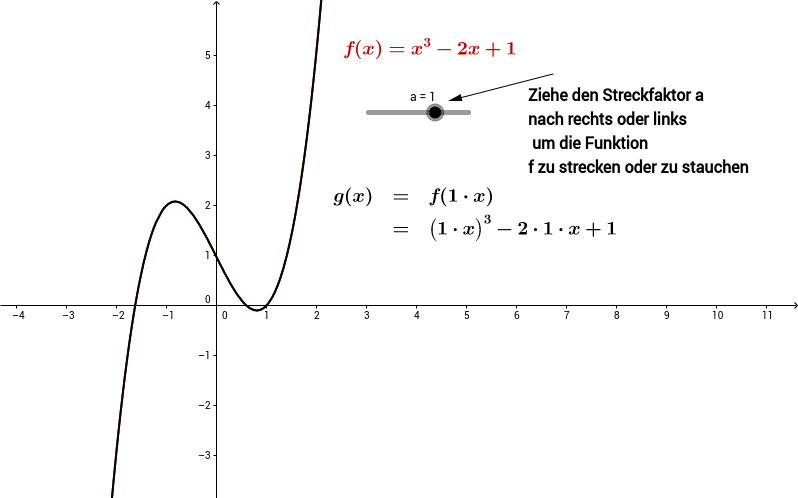 Funktionsgraphen stauchen und strecken2