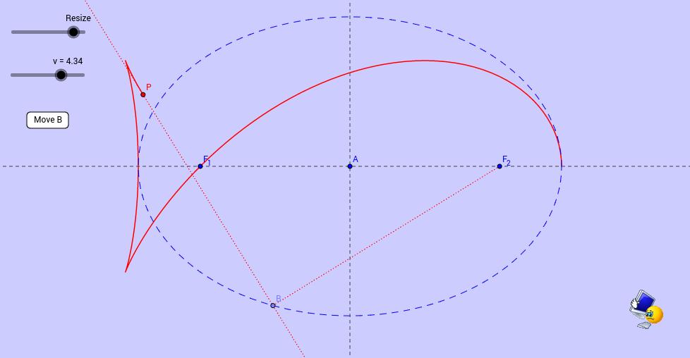 Fish Curve 2.