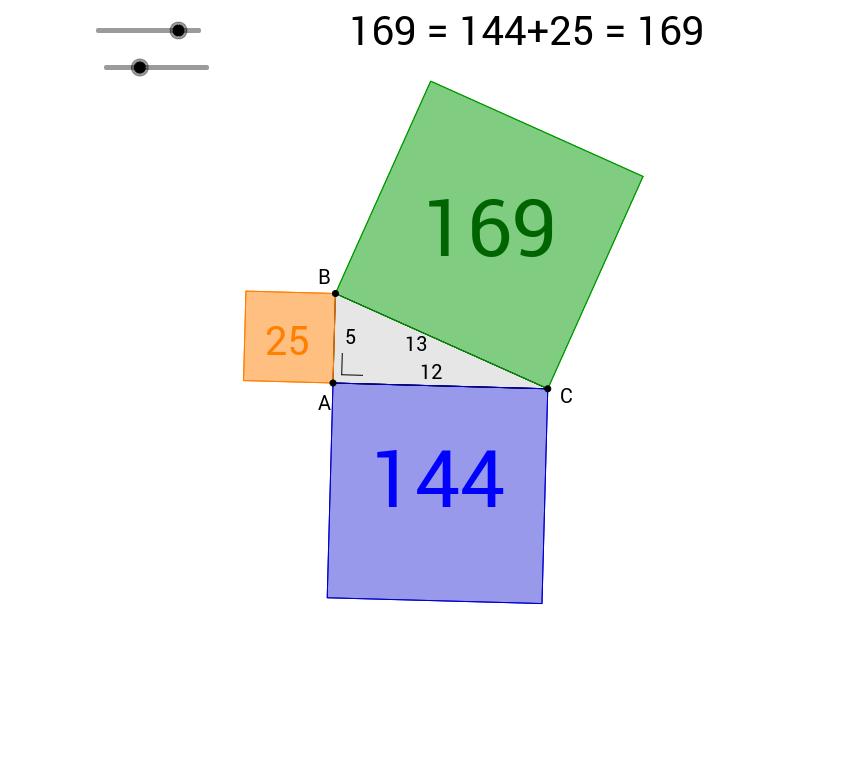 Rechthoekige driehoek en de oppervlakte van een vierkant