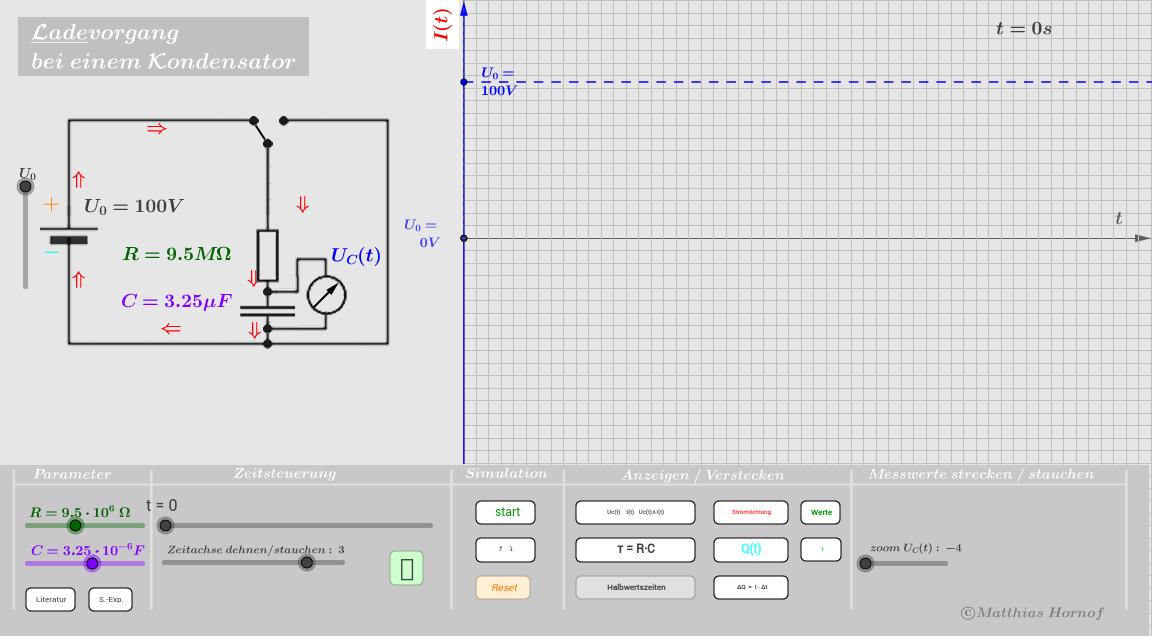 Laden/ Entladen eines Kondensators
