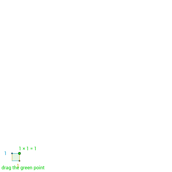 a multiplication table