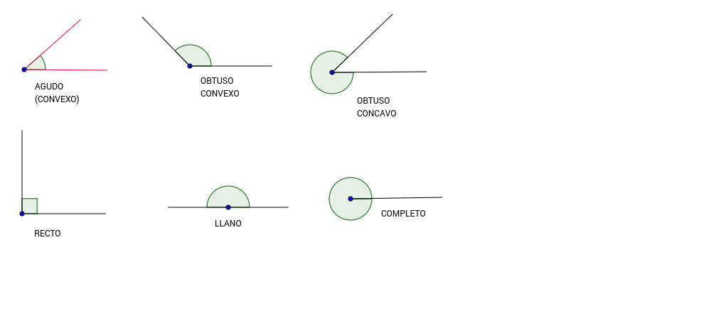 Geometria 1ESO