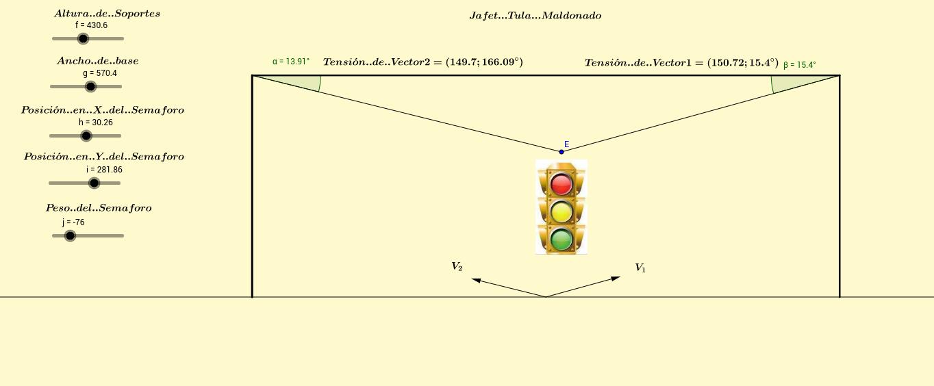 Equilibrio de la particula (Semáforo)