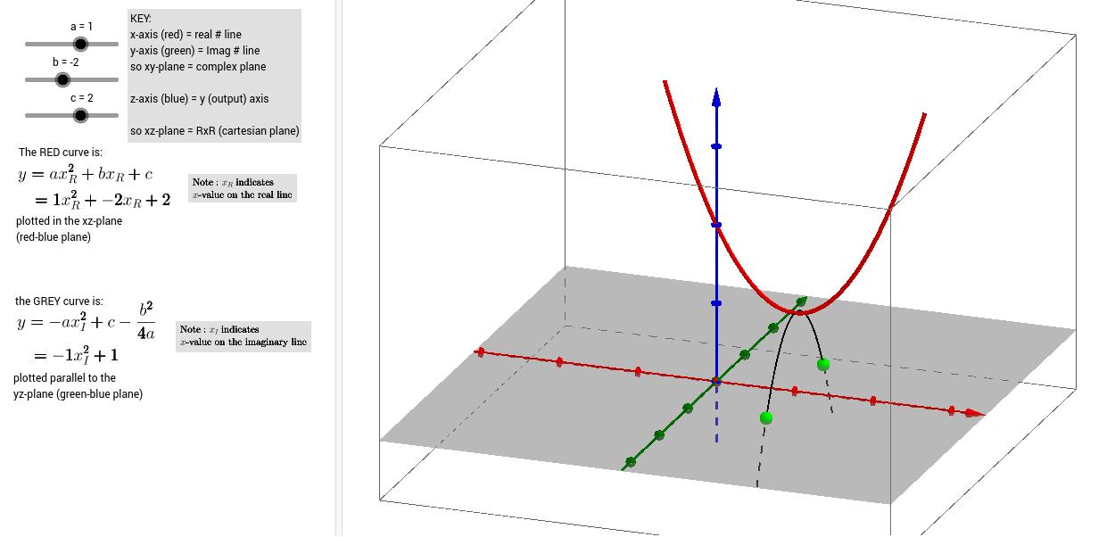 how to put intercepts in geogebra