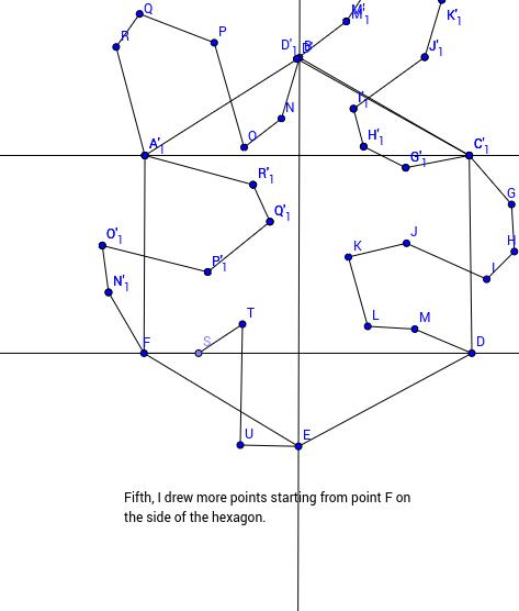 Rotation Tessellation