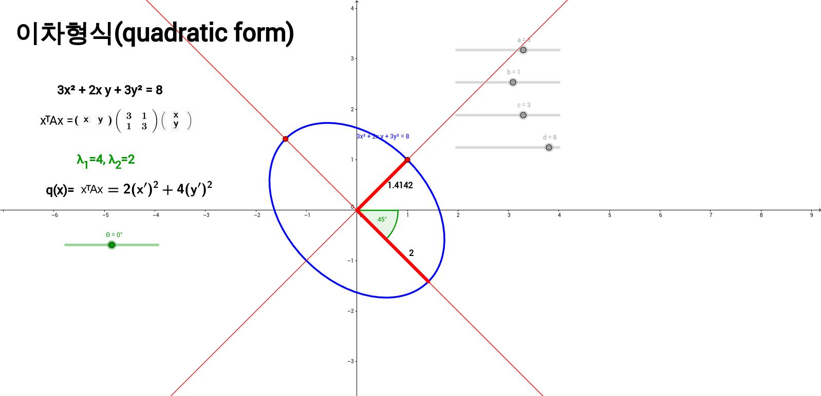 이차형식(quadratic form)