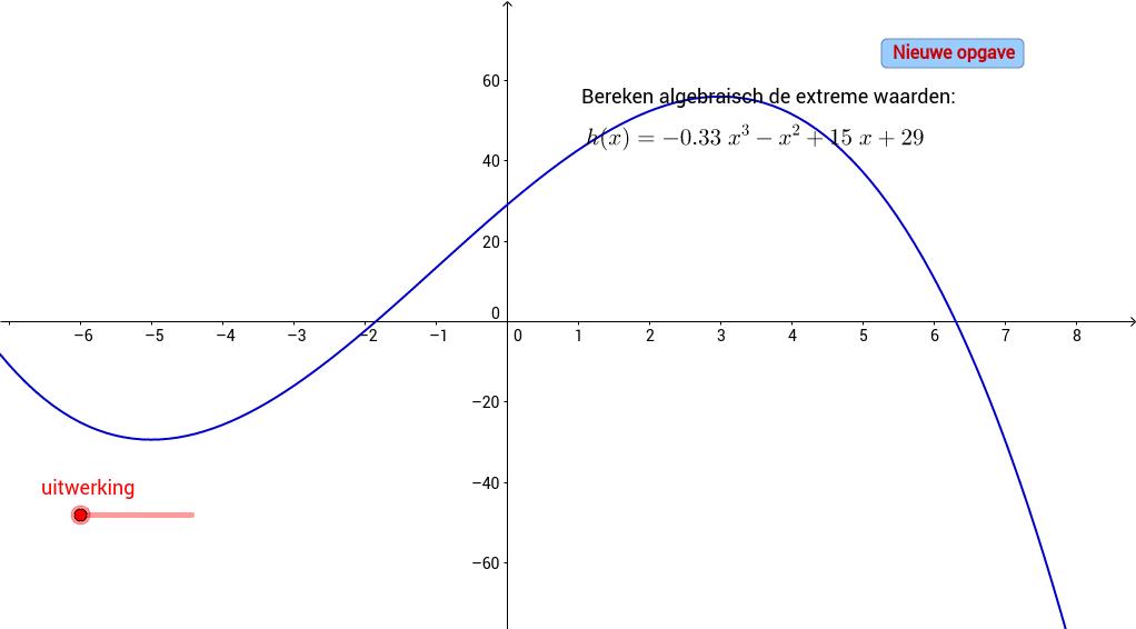 Extreme waarden algebraisch berekenen. Afgeleide