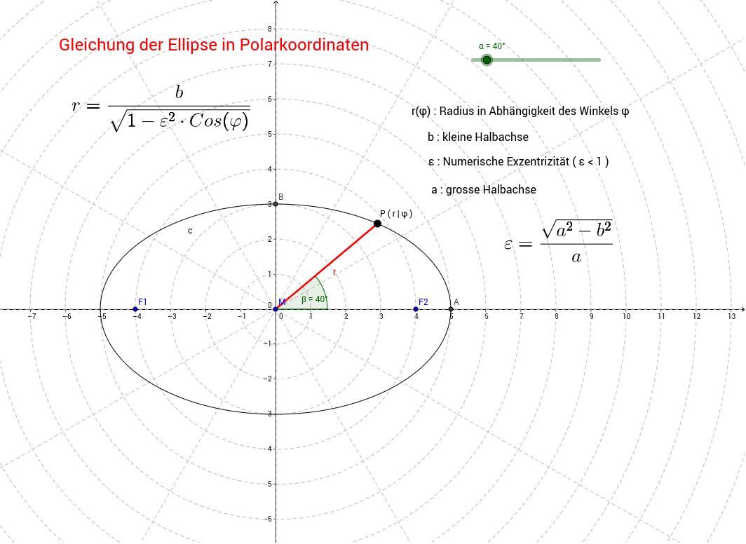 Awesome Ellipsen Arbeitsblatt Ensign - Mathe Arbeitsblatt ...