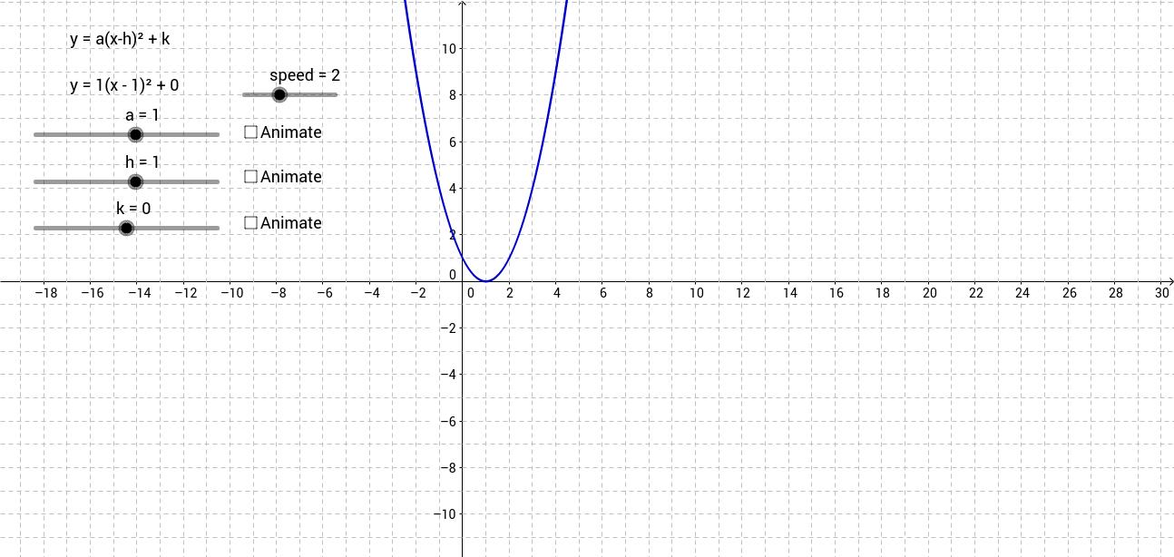 Vertex form y=a(x-h)²+k