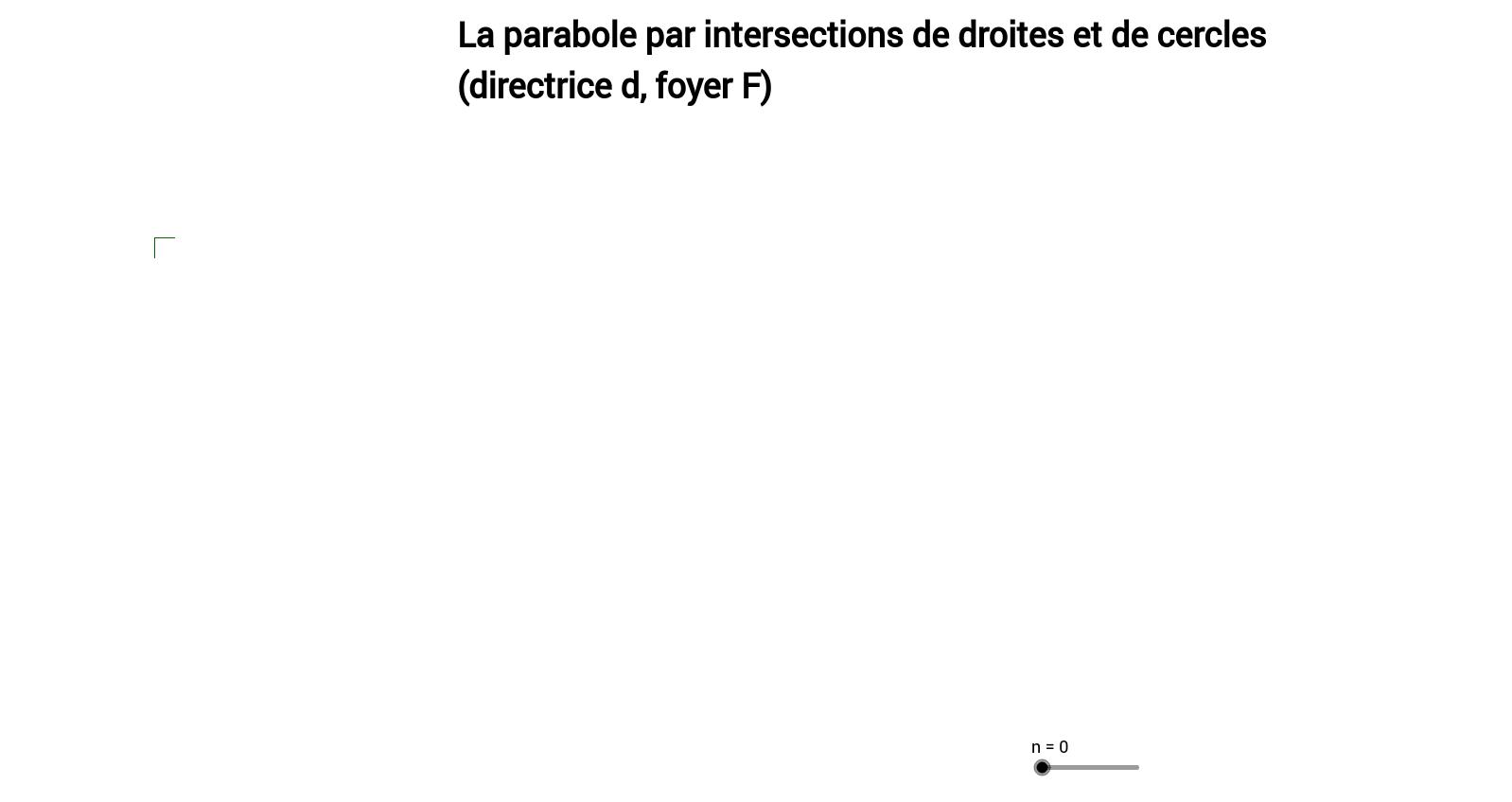 Construction de la parabole