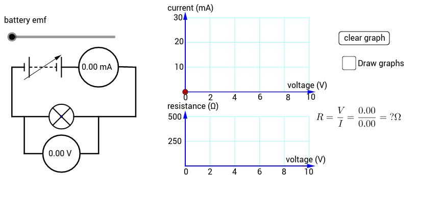I-V characteristics (lamp)