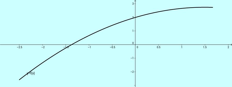 Variations de f(x)=ax^2+bx+c sur [d;e]