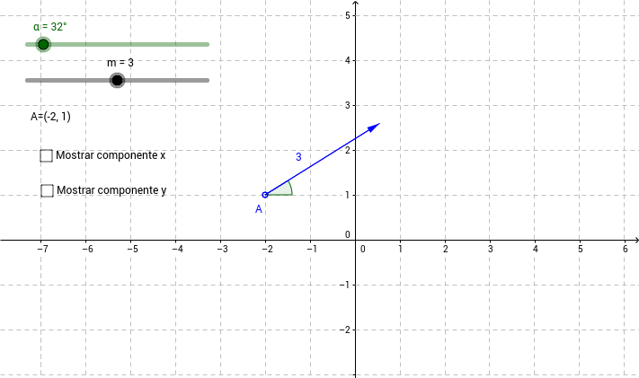 Vector: origen, módulo, ángulo con el eje x