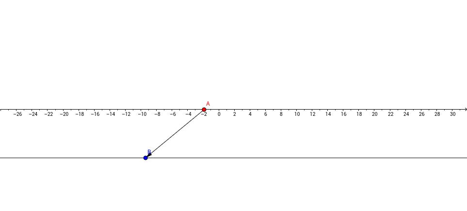 Dyanagraph Function Families 3