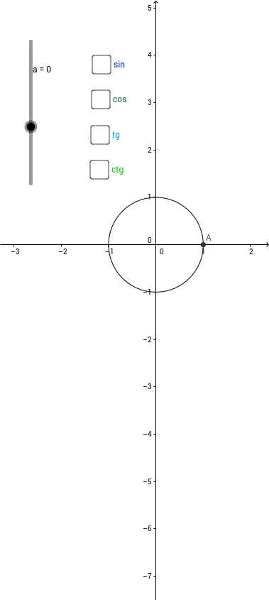 Funcții trigonometrice