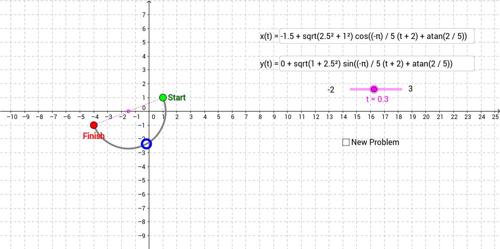 Parametric Path on a Semi-Circle