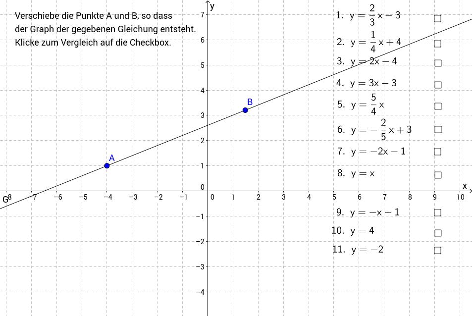 Graphen linearer Funktionen