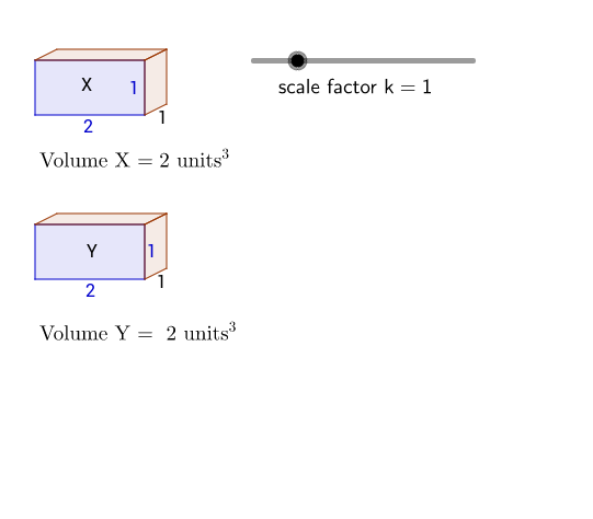 Scale FactorVolume of Rectangular Prism GeoGebra – Rectangular Prism Worksheet