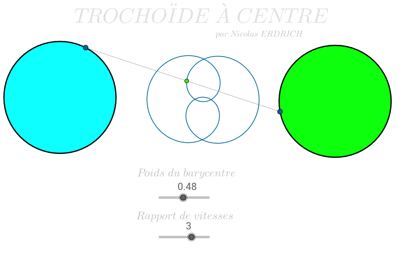 Trochoïde à centre