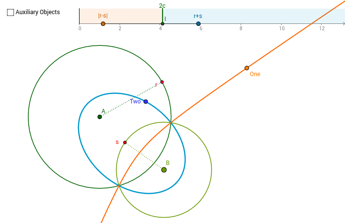 The Locus of Points Equidistant from Two Circles