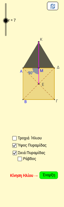 Μέτρηση του ύψους πυραμίδας