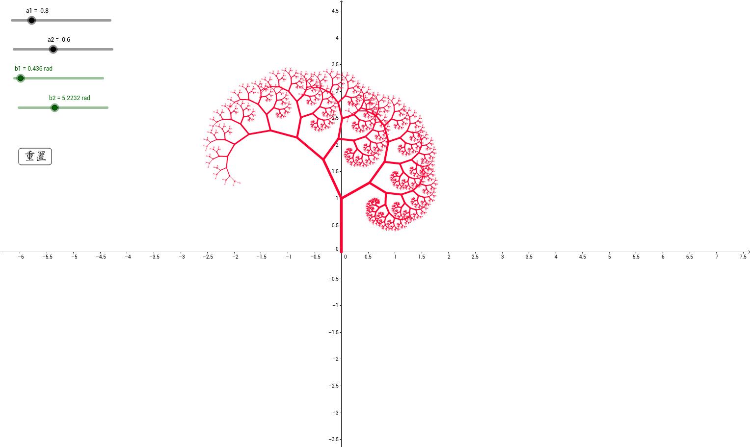 利用工作表制作二分树