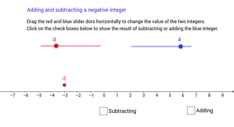 Adding and subtracting a negative integer