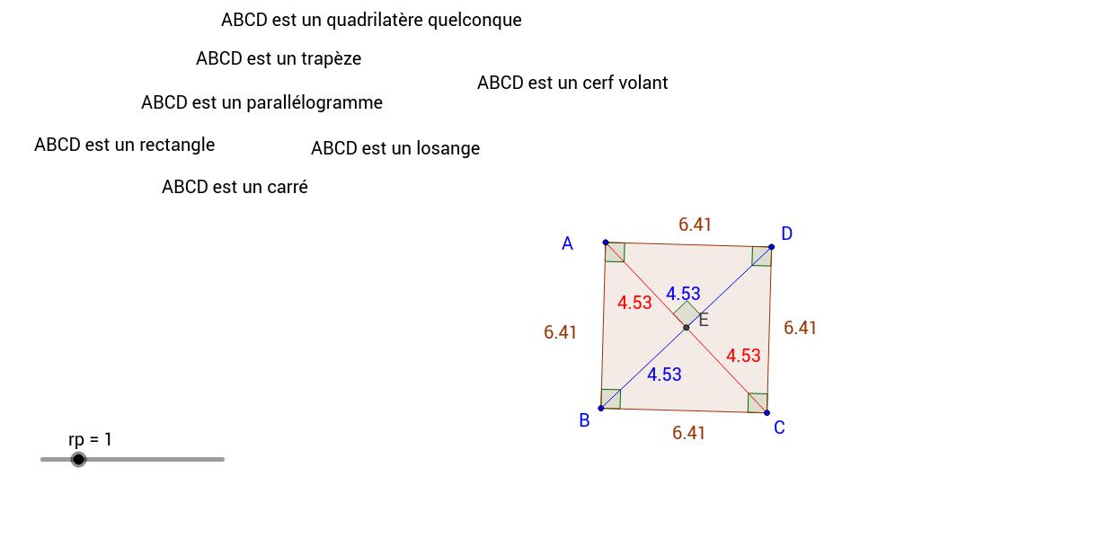diagonales d'un quadrilatère.