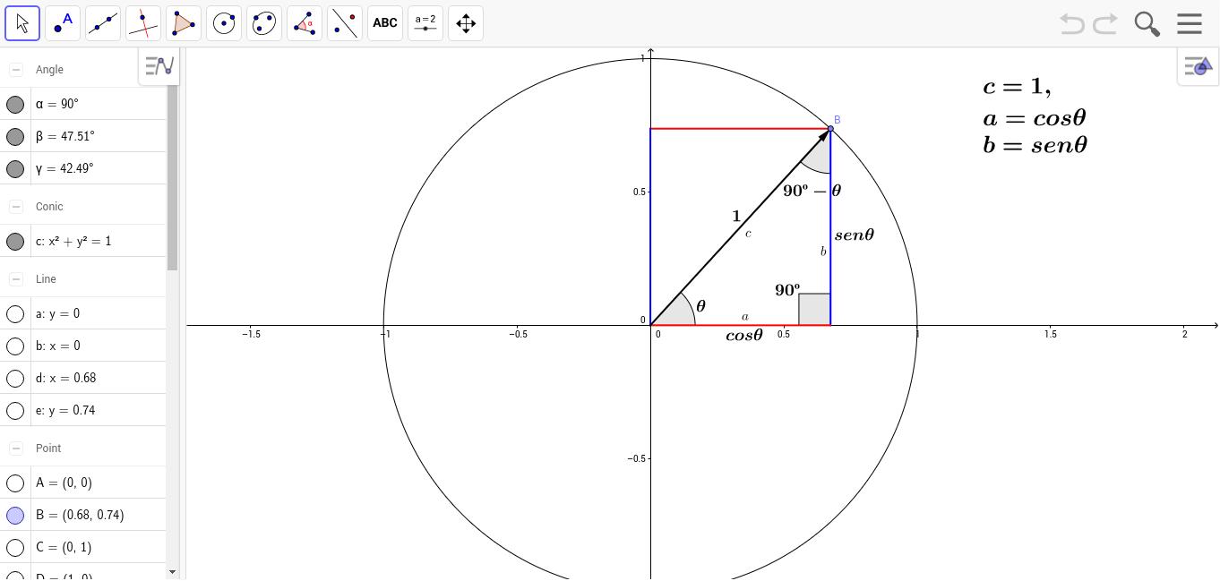 Funciones Trigonométricas en el Círculo Unitario – GeoGebra