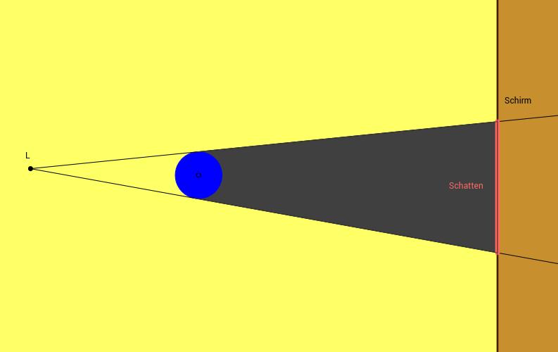 Schatten eines runden Gegenstandes
