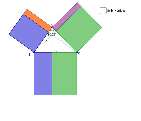 Lei dos Cossenos - Teorema de Pitágoras