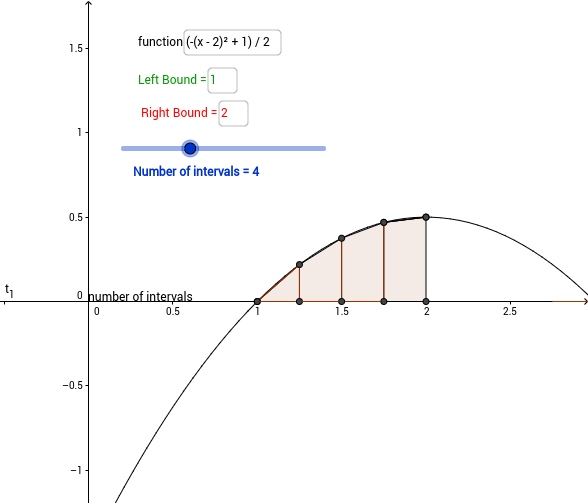 Trapezoidal area approximations 2