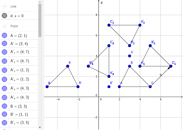 2.2 A,B,C,D,E