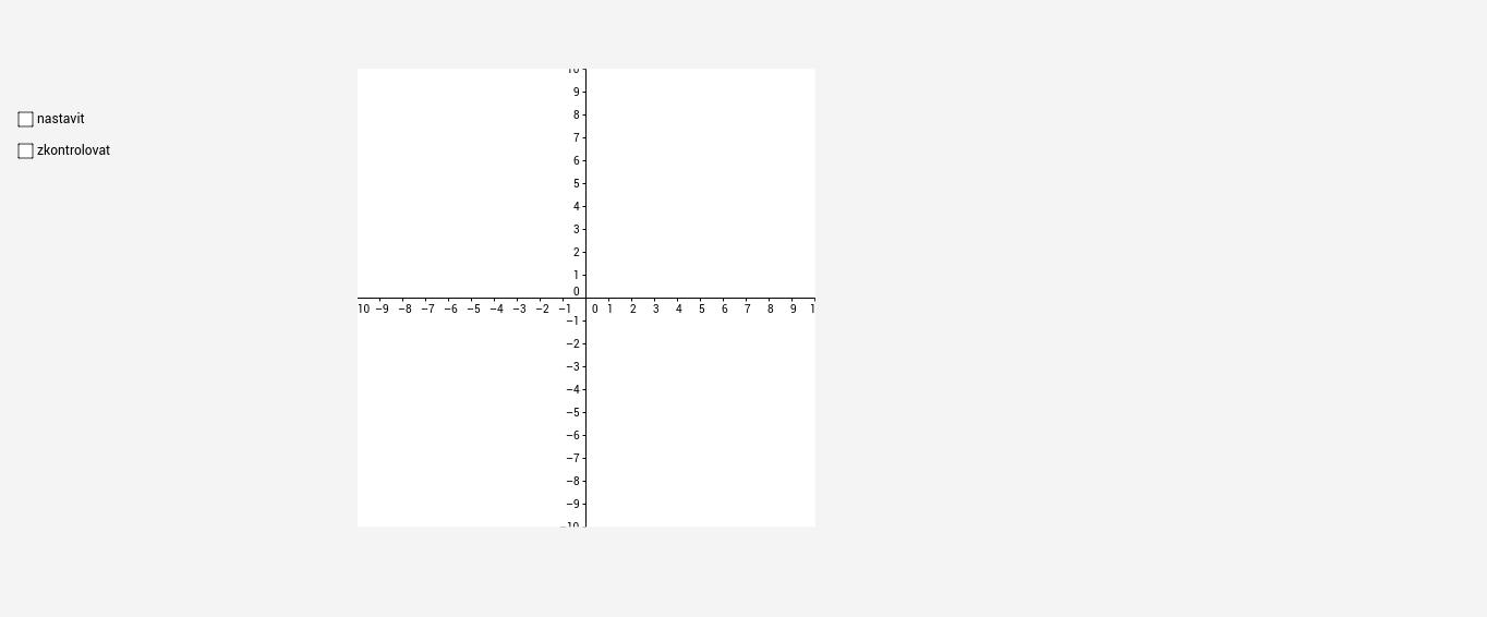 Sestrojení grafu lineární funkce 1