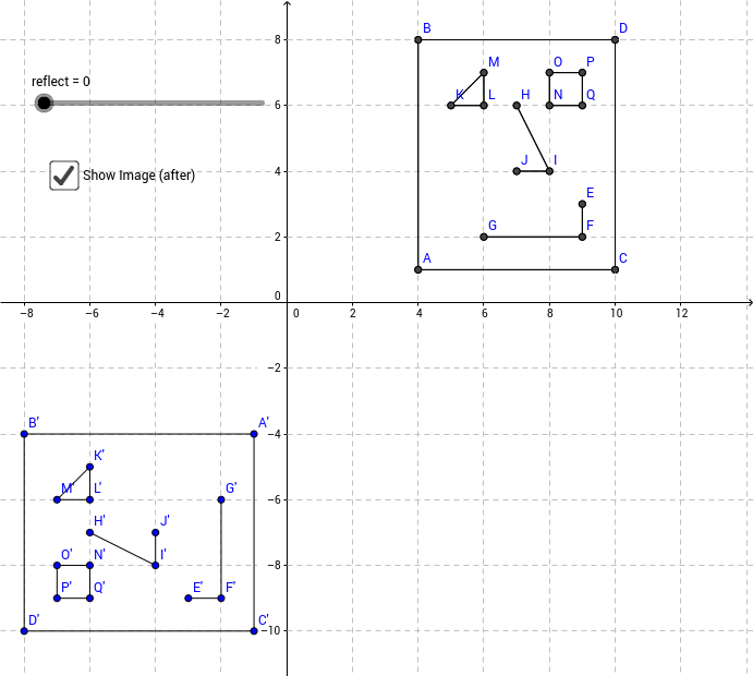Introduction to rigid transformations (reflection)