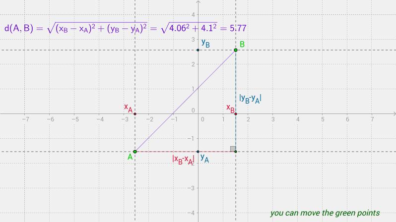 coordinates-2 (distance)