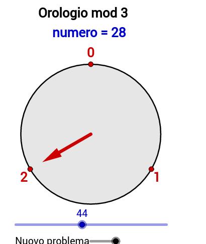 L'orologio mod 3