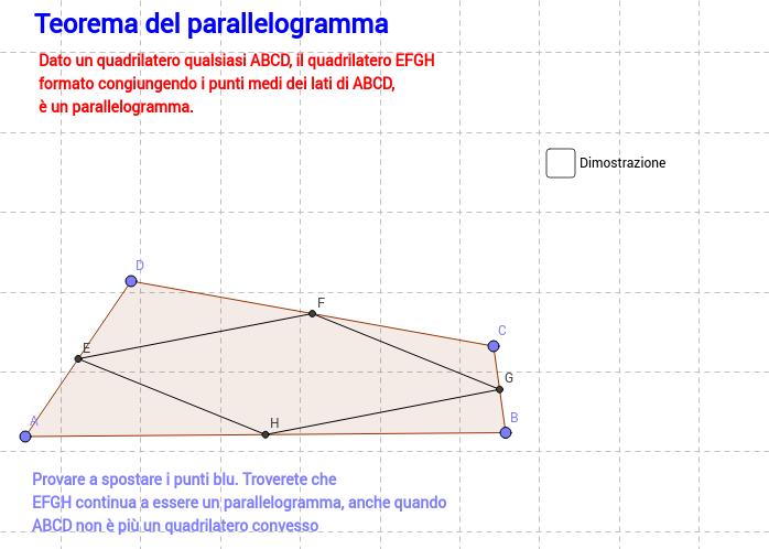teorema del paralelogramma