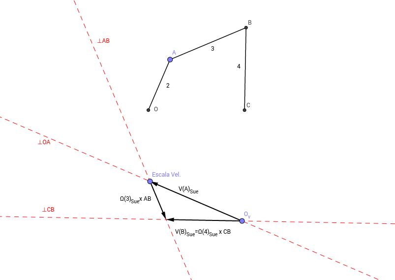 Cálculo Gráfico de Velocidades del Cuadrilátero Articulado