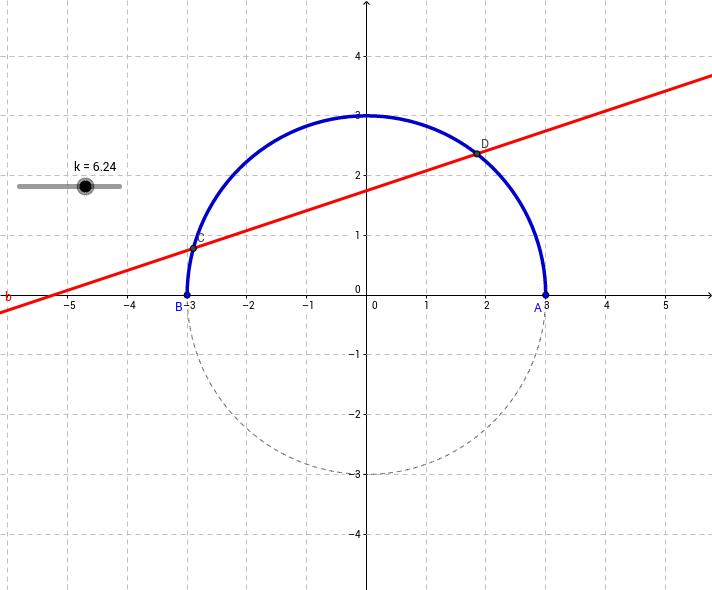 Equazioni parametriche: es. n. 12