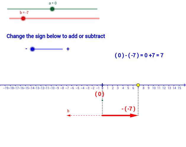 Kokonaislukujen yhteen- ja vähennyslasku