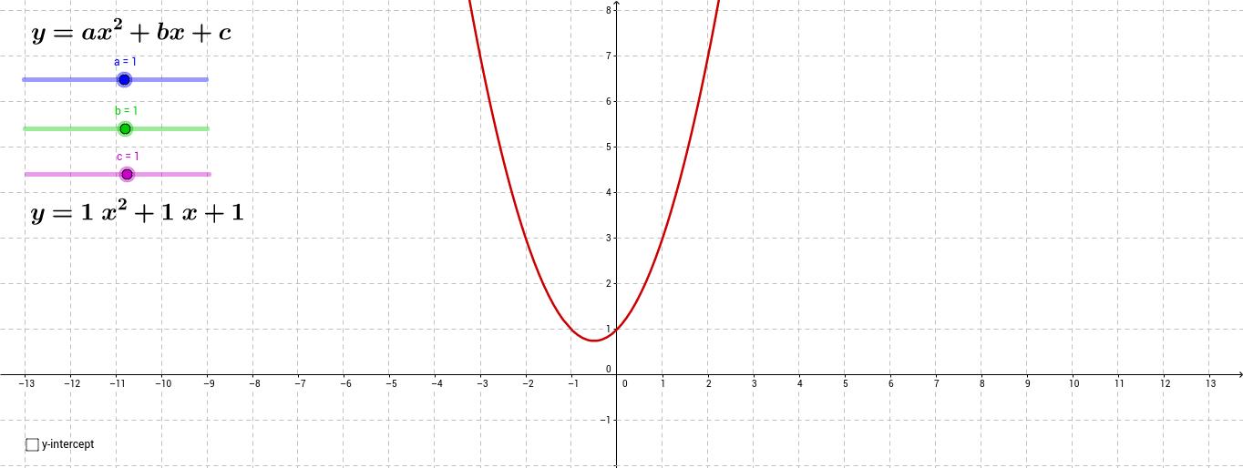 Quadratic Graphs (General Form)