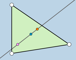 Euler Line Generator